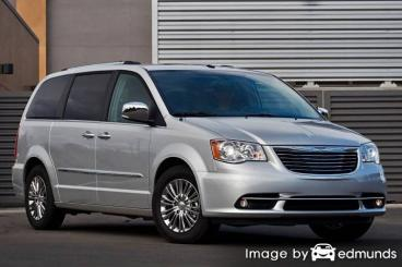 Insurance rates Chrysler Town and Country in Durham