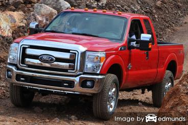 Insurance quote for Ford F-250 in Durham