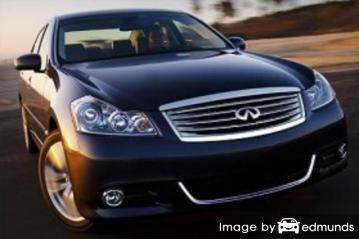 Insurance quote for Infiniti M35 in Durham
